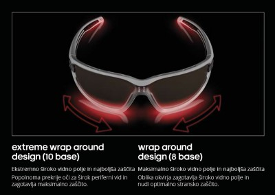 wrap-around-design
